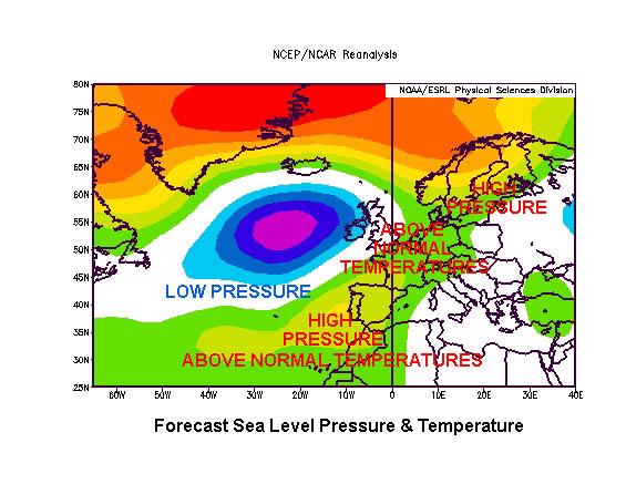Pressure and Rainfall